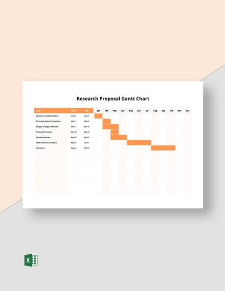 Research Proposal Gantt Chart Template