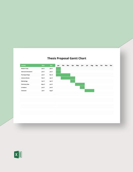 Thesis Proposal Gantt Chart Template