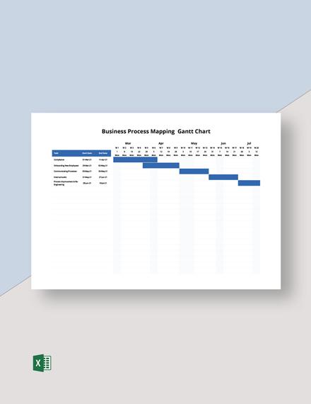 Business Process Mapping Gantt Chart Template