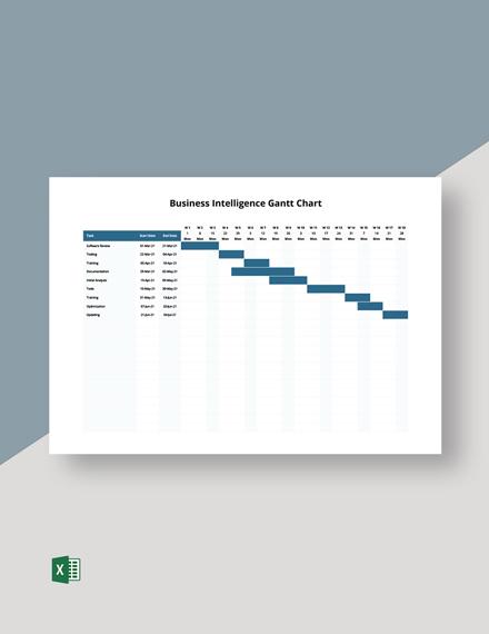 Business Intelligence Gantt Chart Template