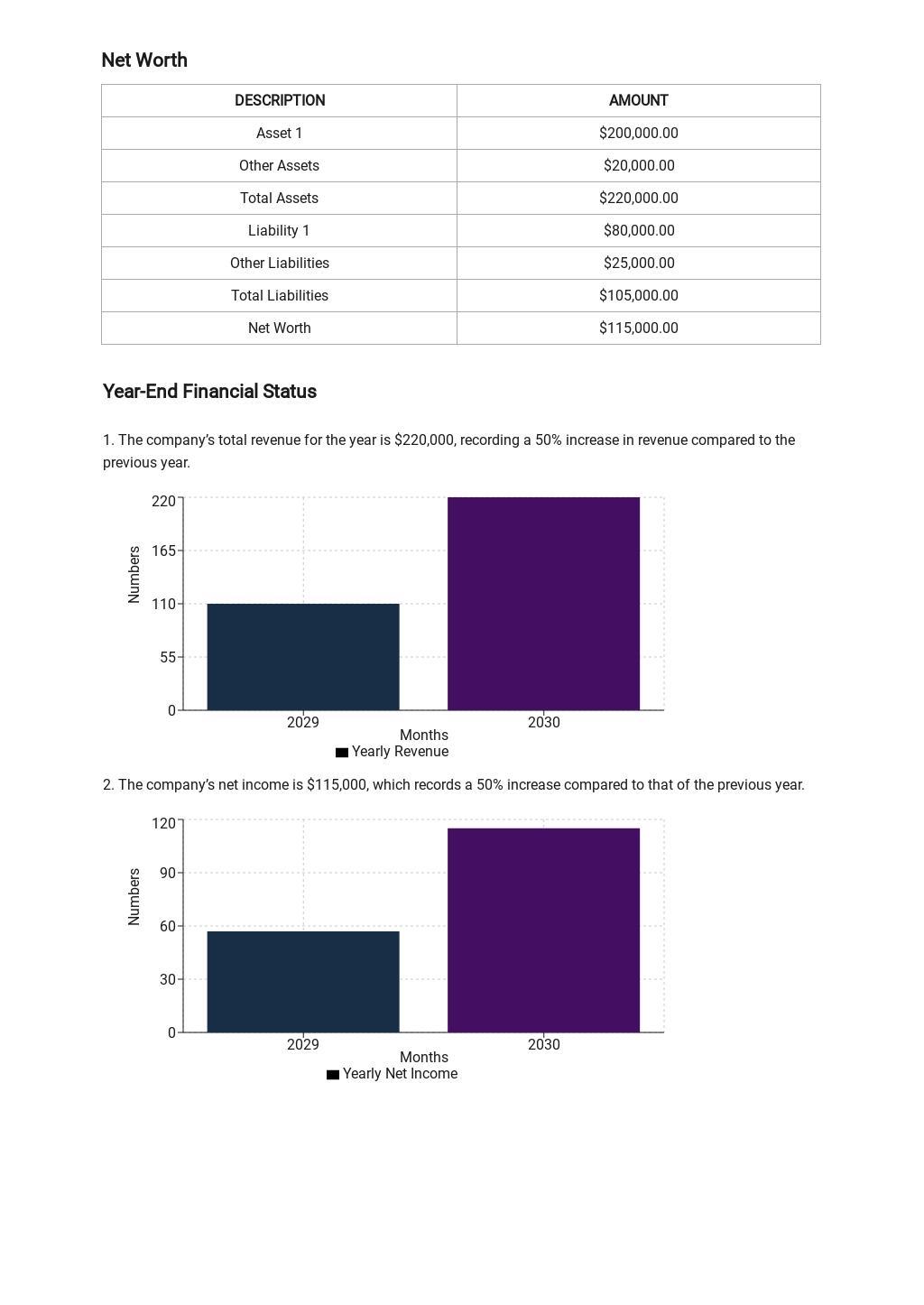Freelancer Annual Report Template 2.jpe