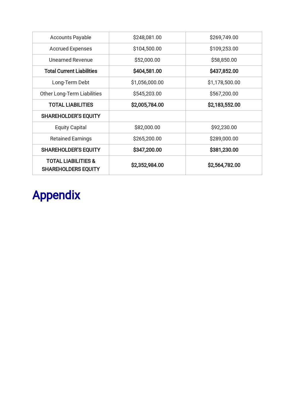 Free Blank University Business Plan Template 8.jpe