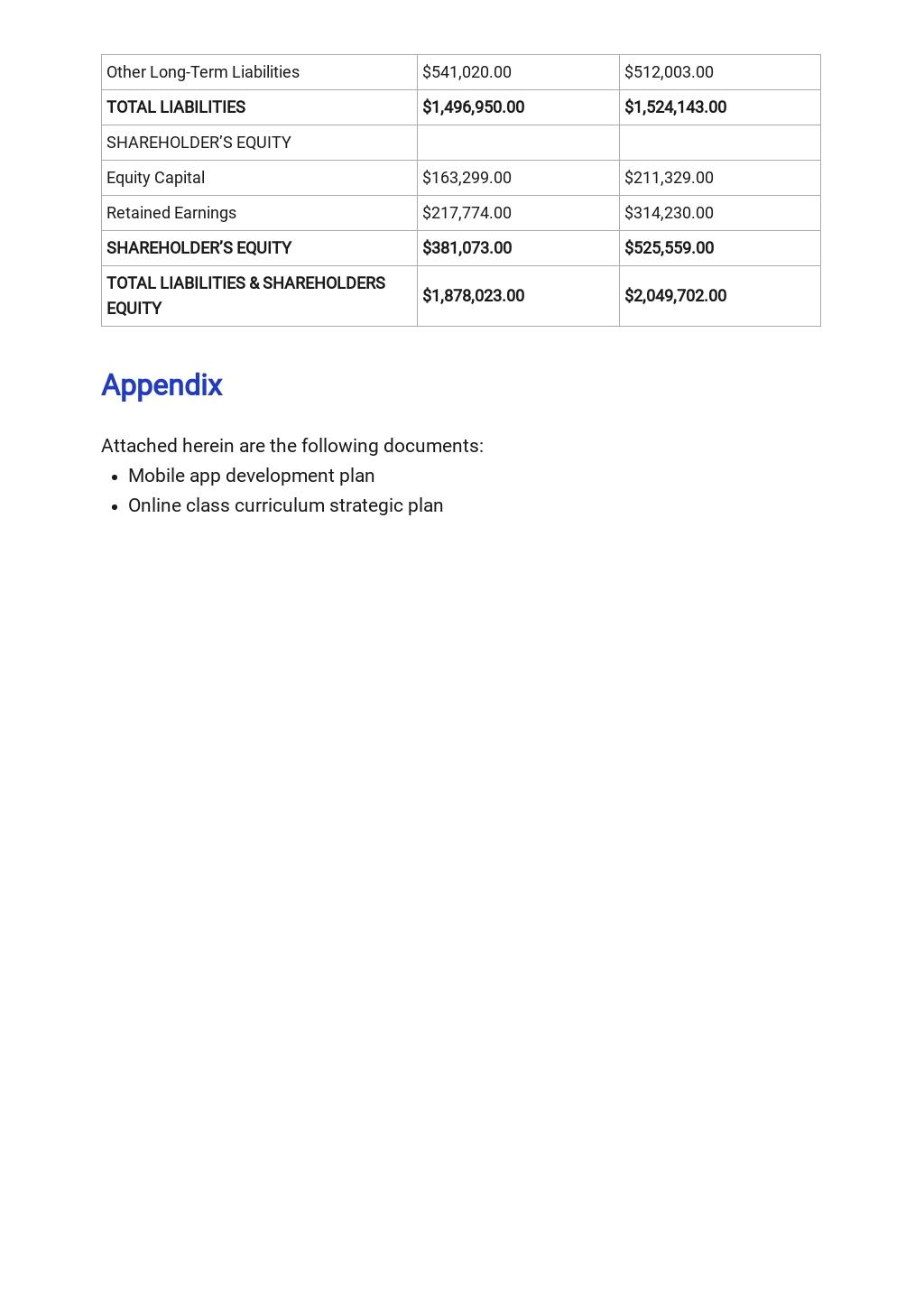 Free Sample University Business Plan Template 9.jpe