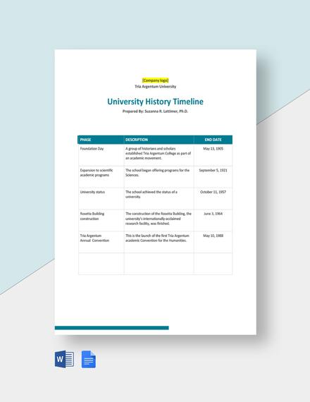 University History Timeline Template