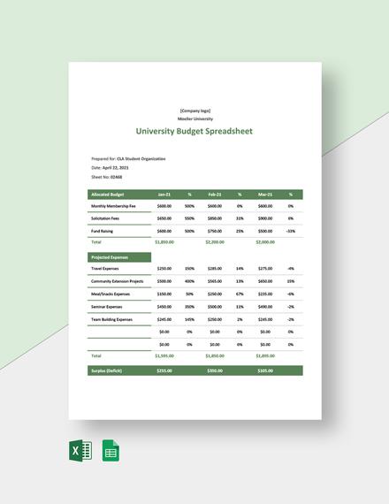 University Budget Spreadsheet Template