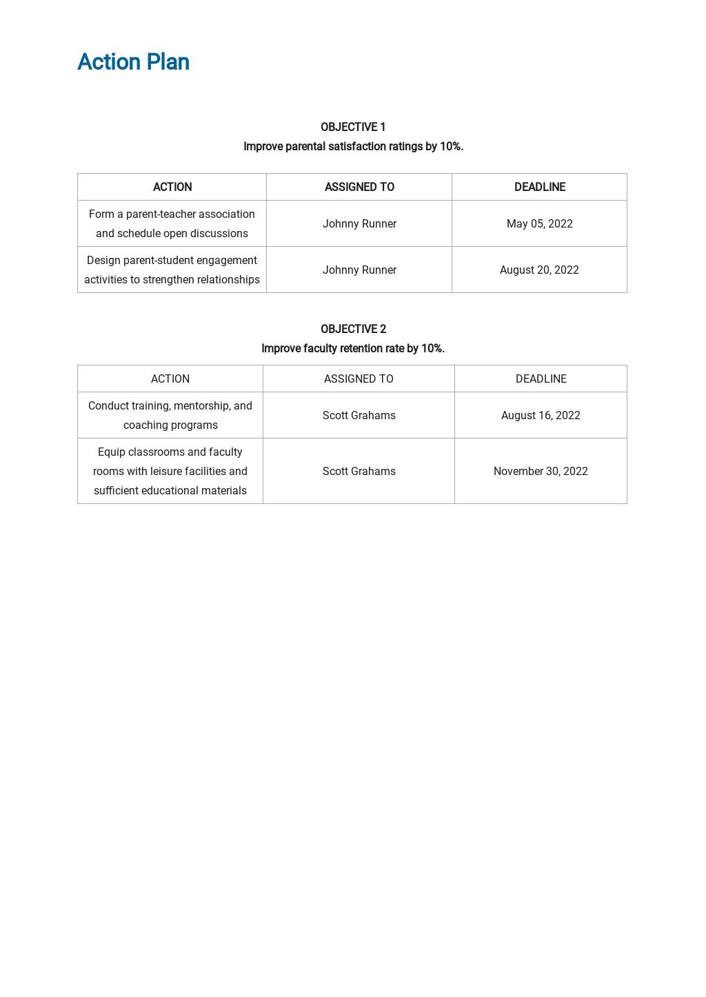 Free Sample School Action Plan Template 2.jpe