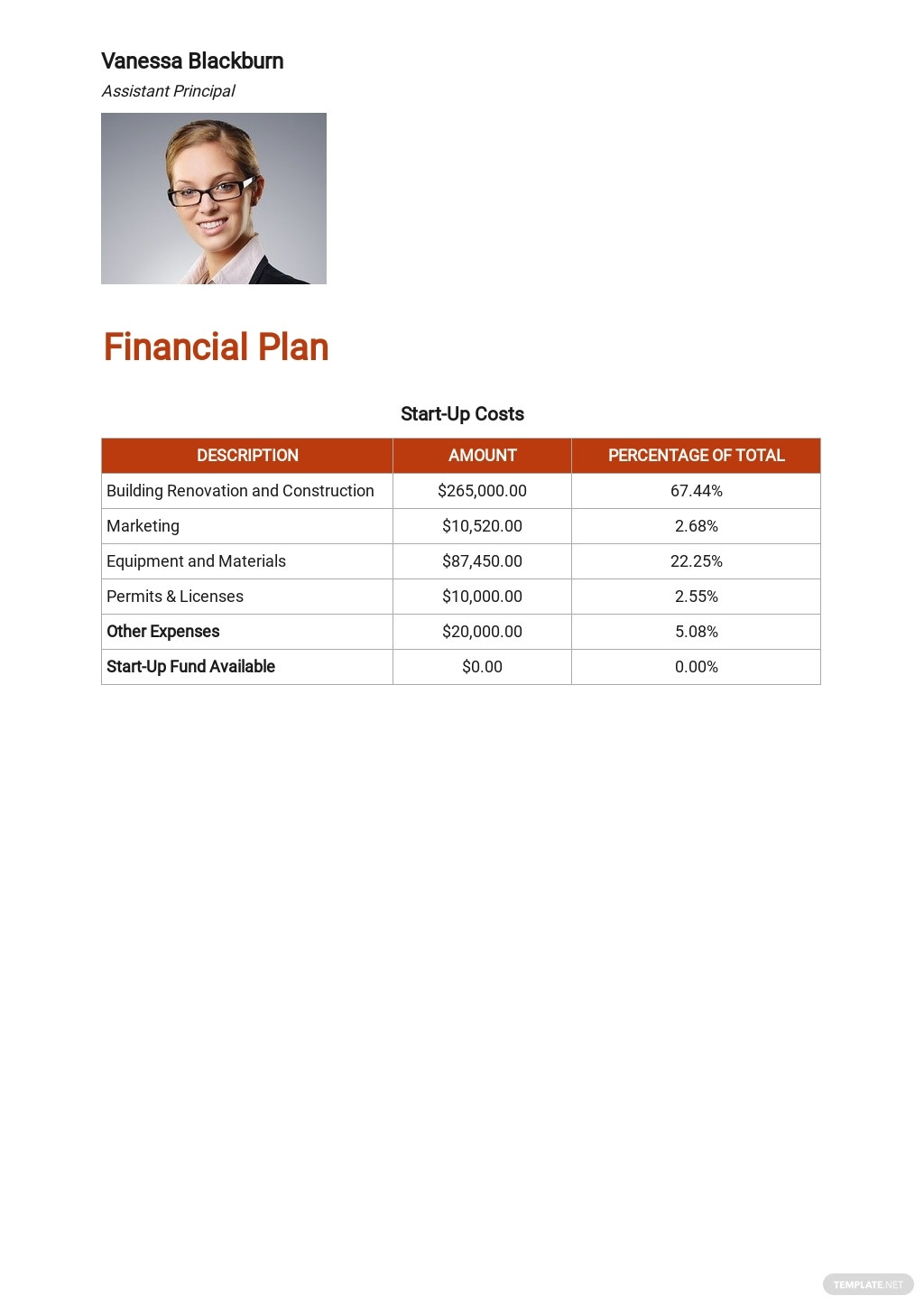 Free Basic School Business Plan Template 6.jpe