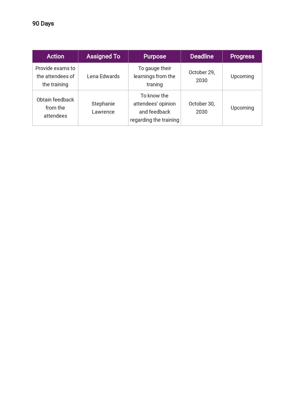 Free 30 60 90 Day Professional Development Plan Template 4.jpe