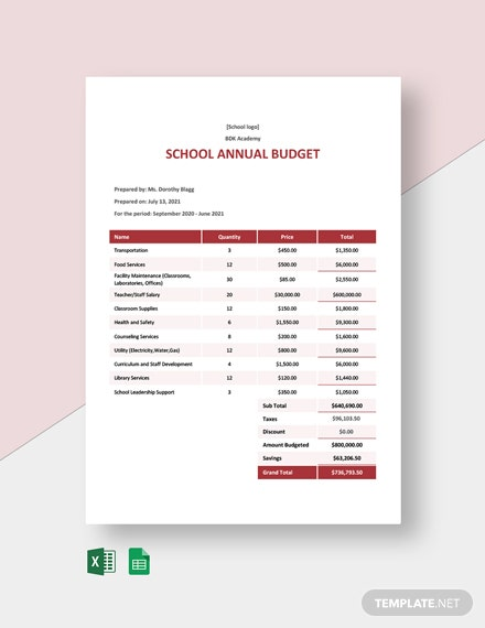 School Annual Budget Template