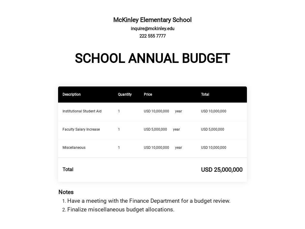 School Annual Budget Template