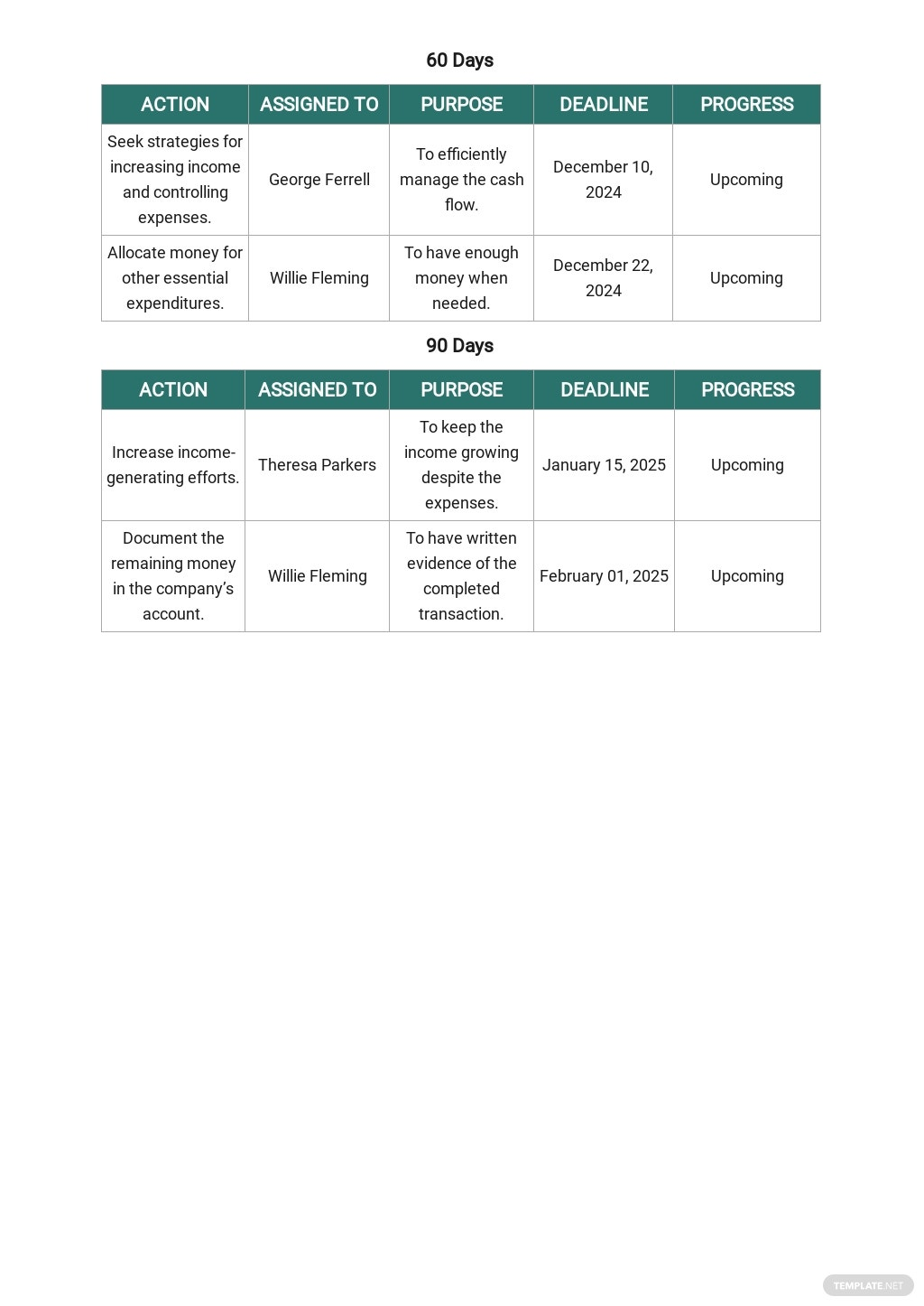 Free 30 60 90 Payment Plan Template 3.jpe