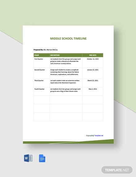 Free Blank Middle School Timeline Template