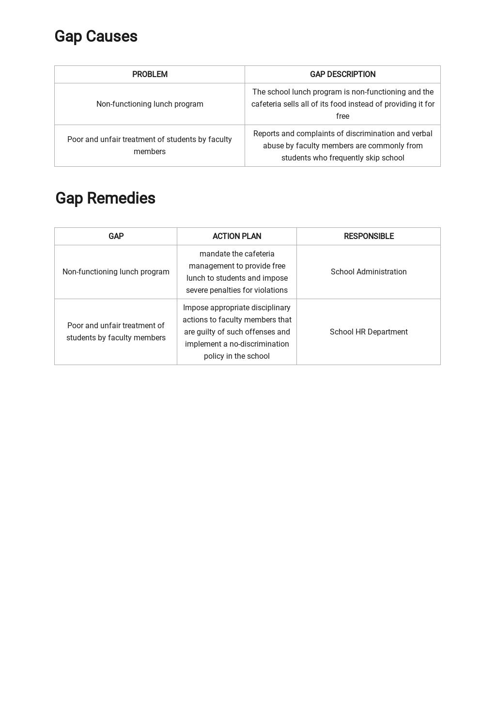School Gap Analysis Template 2.jpe
