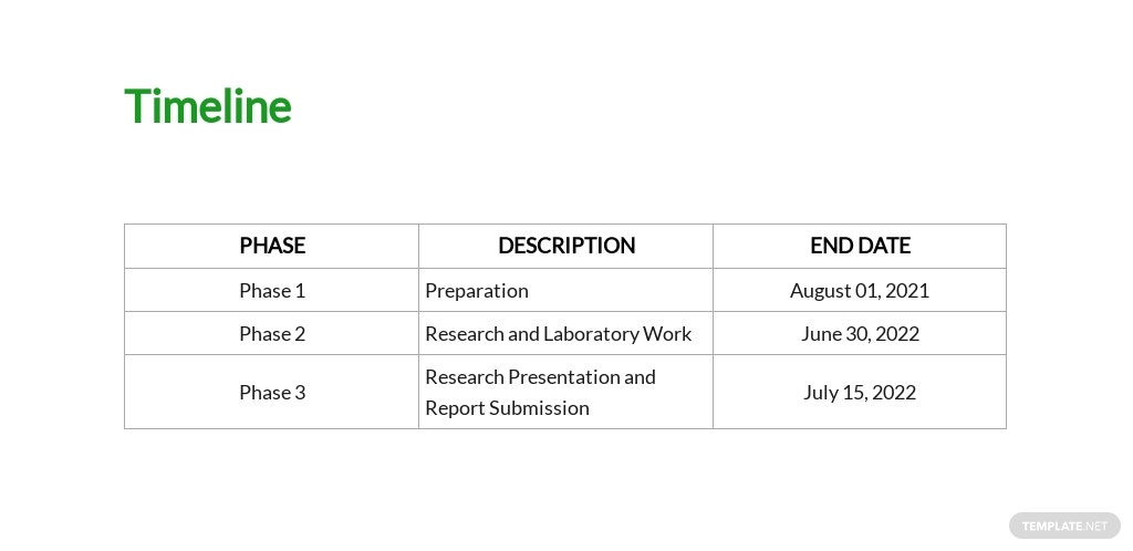 FREE Research Budget Proposal Template - Word, Apple Pages