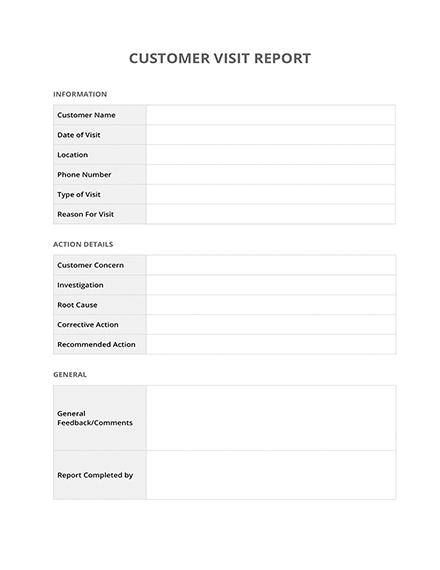 Customer Visit Report Template