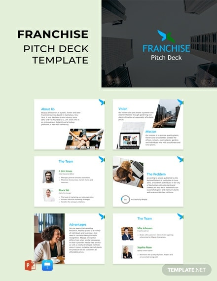 Free Franchise Pitch Deck Template