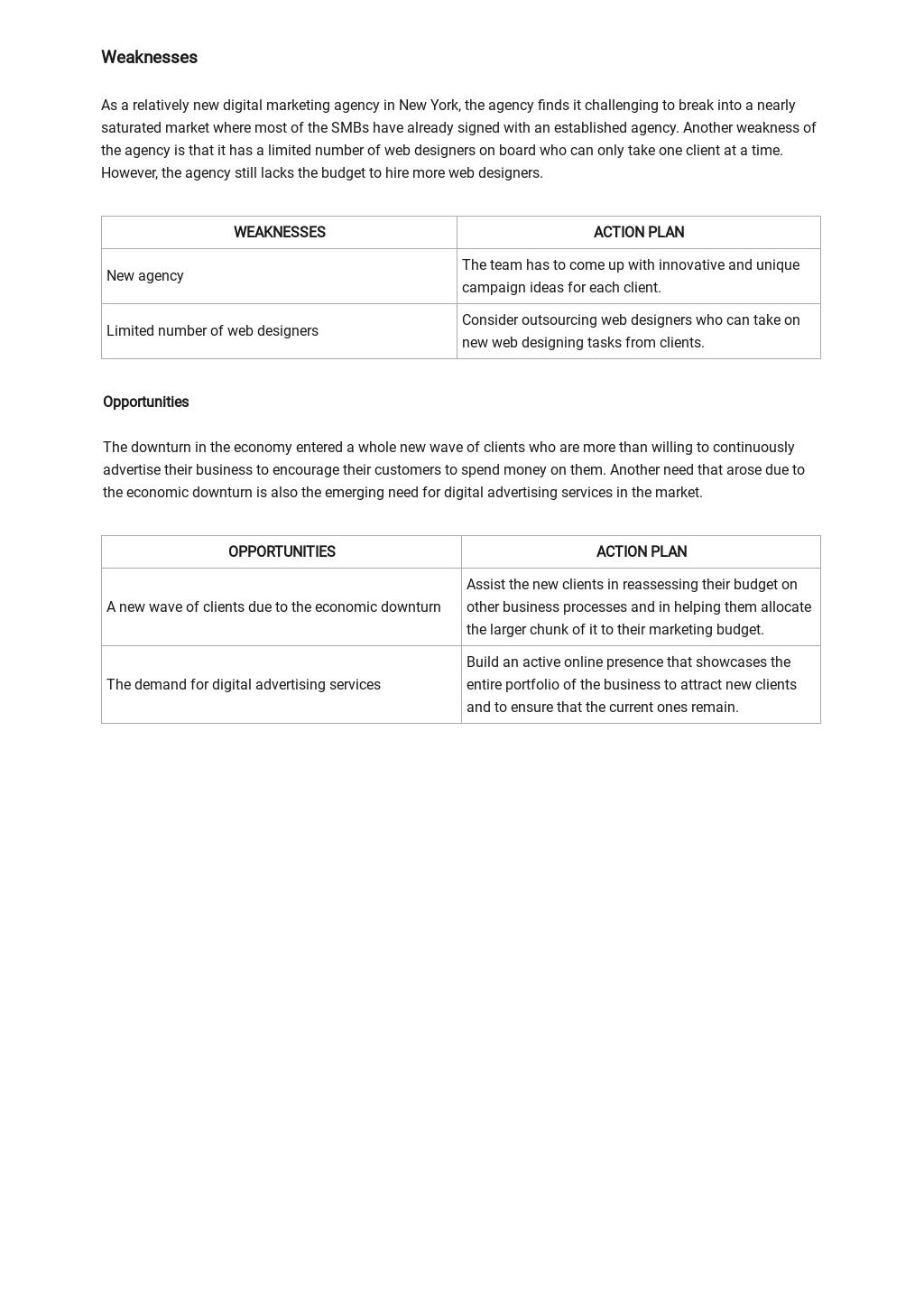 Advertising Agency SWOT Analysis Template 2.jpe