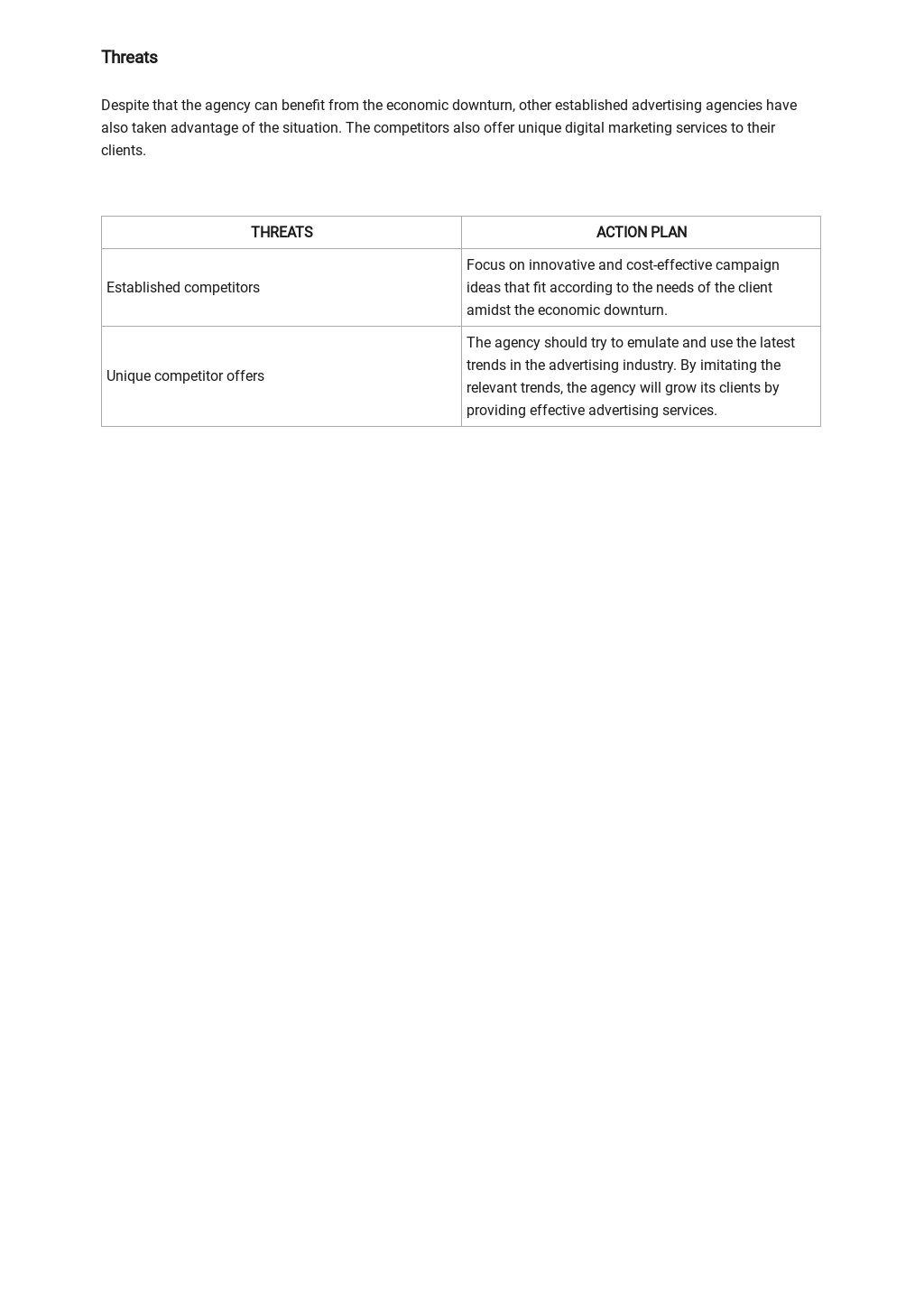 Advertising Agency SWOT Analysis Template 3.jpe