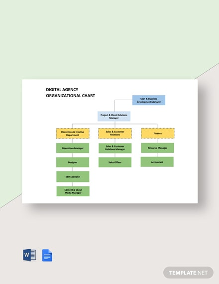 Digital Agency Organization Chart Template