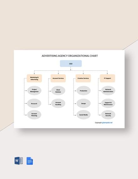 Free Sample Agency Organizational Chart Template