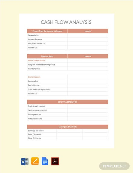 Free Cash Flow Analysis Template
