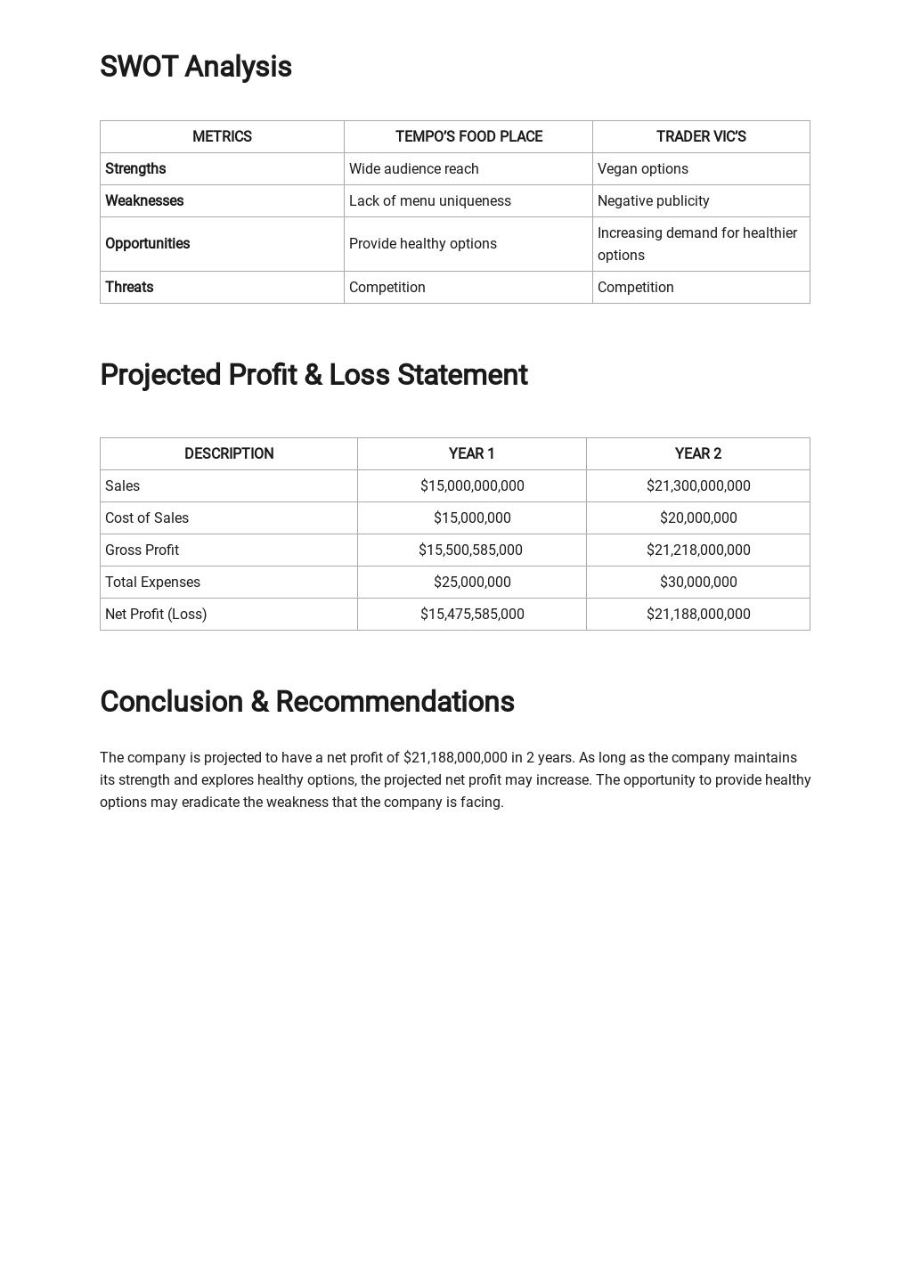 Free Market Analysis Template 2.jpe