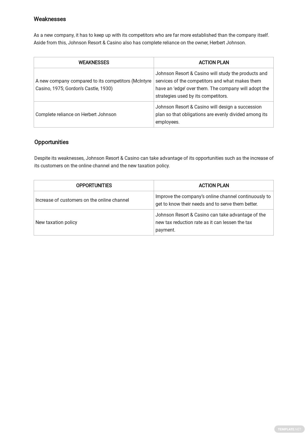 Free SWOT Analysis Template 2.jpe