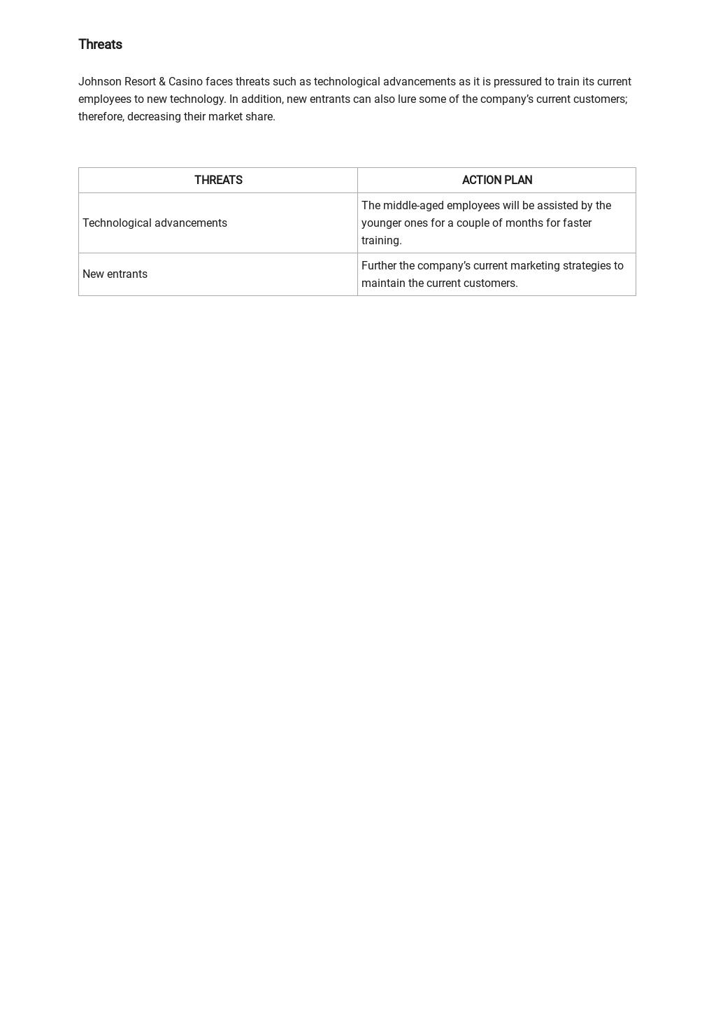 Free SWOT Analysis Template 3.jpe