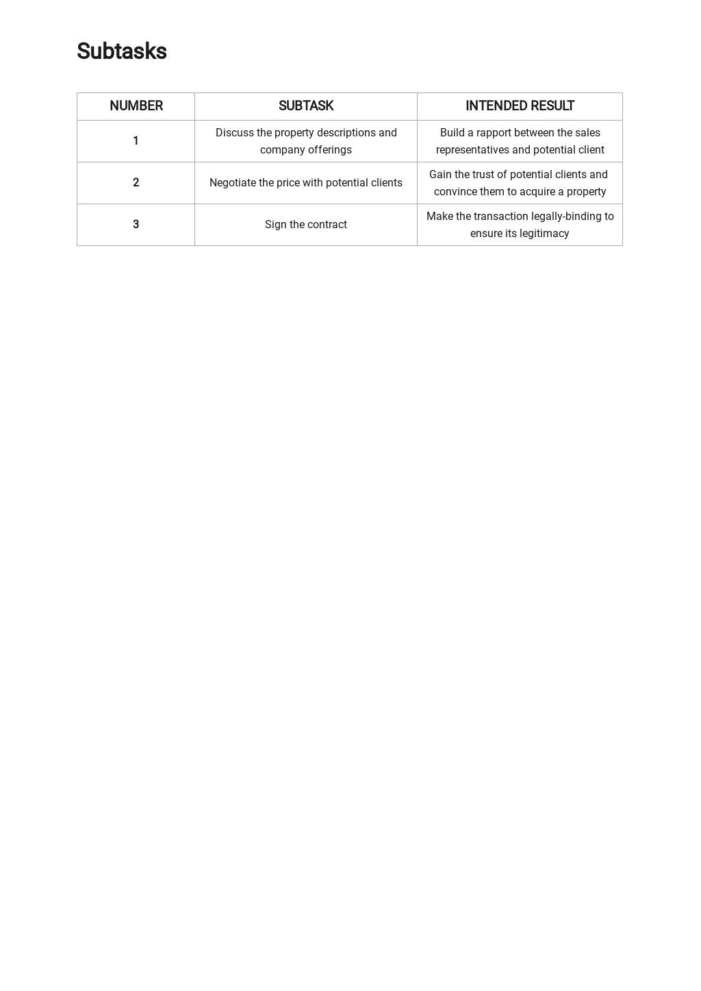 Free Task Analysis Template 2.jpe