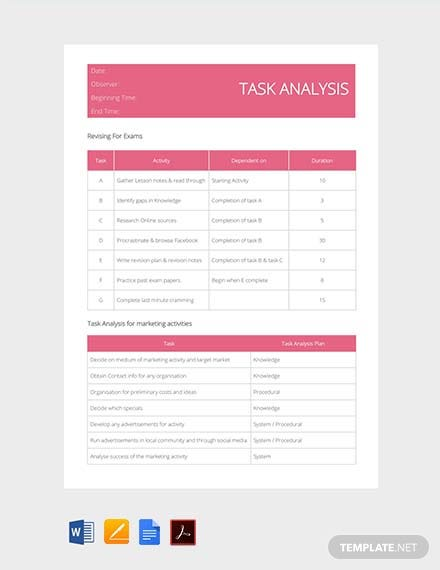 Free Task Analysis Template