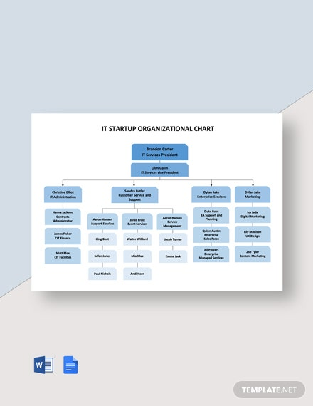 IT Startup Organizational Chart Template