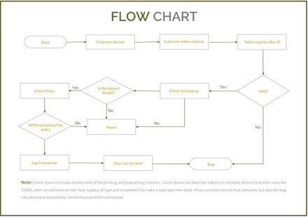 Blank Flow Chart Template in Microsoft Word, PDF ...