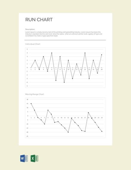 Free Run Chart Template