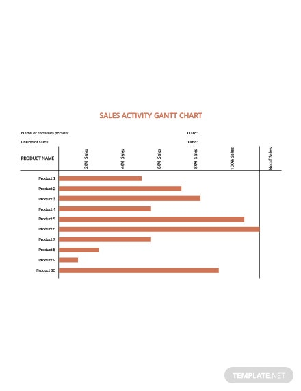 free monthly gantt chart template download 113 charts in