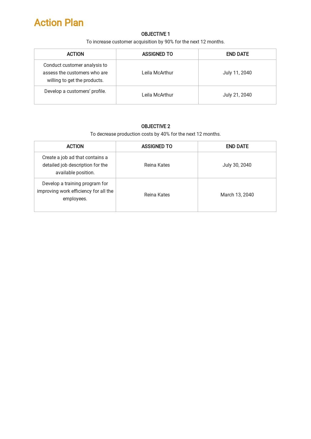 Annual Activity Plan Template 3.jpe