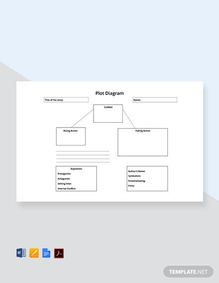 Free Plot Diagram Template Download