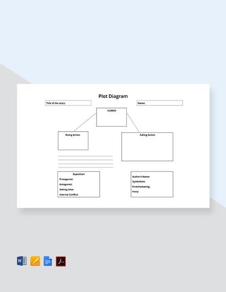 Plot Diagram Template Download