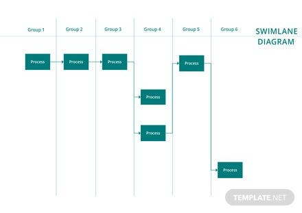 Swim lane diagram free download template download 113 charts in swim lane diagram free download ccuart Images