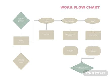 Workflow Diagram Template
