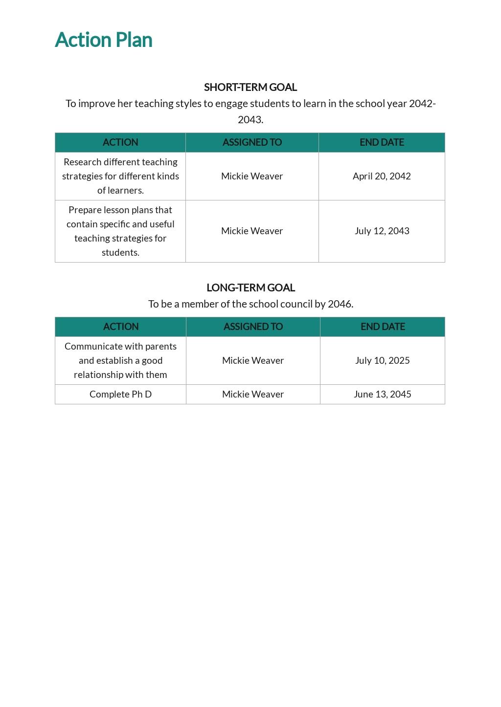 Professional Growth Plan Template 2.jpe