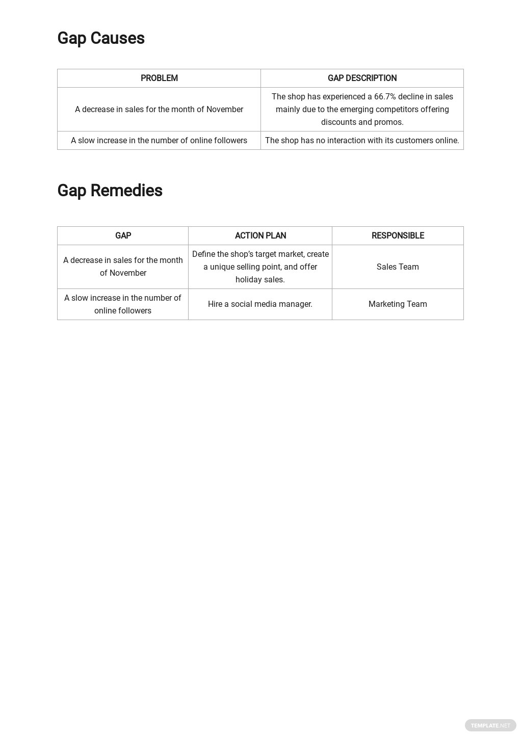 Free Gap Analysis Template 2.jpe