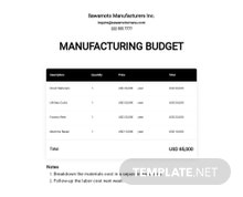 Free Manufacturing Budget Template