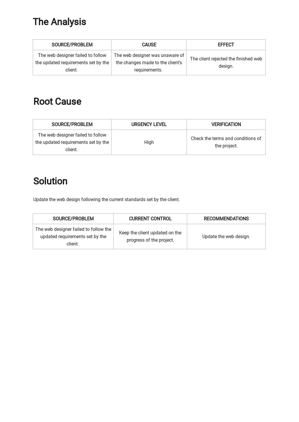 Free Root Cause Analysis Template 2.jpe