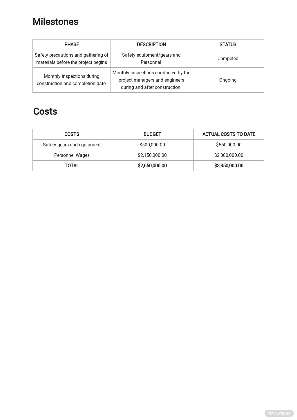 Free Monthly Safety Activity Report Template 2.jpe