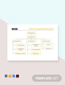 Free Business Organizational Chart Template