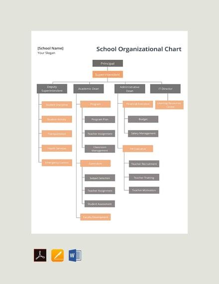 Free School Organizational Chart