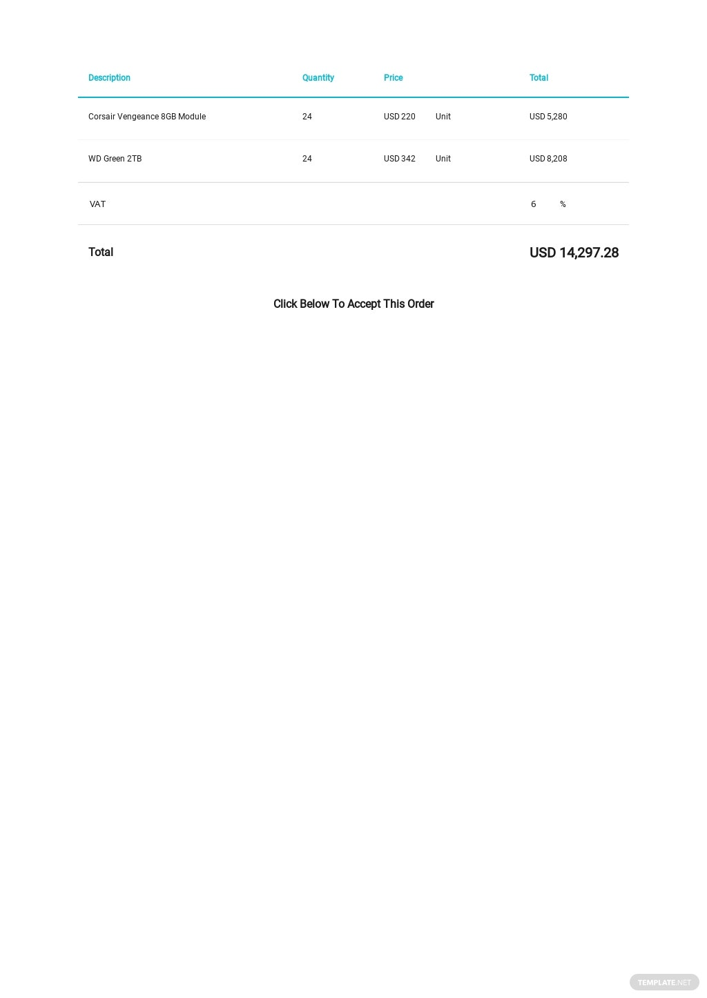 Change Order Request Summary