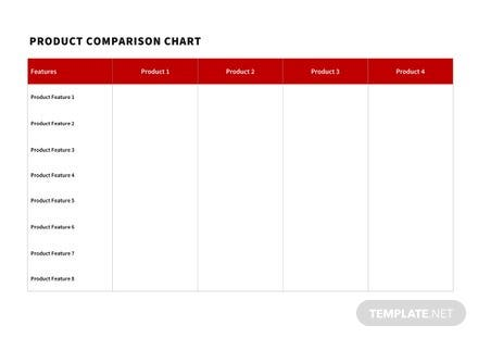 Free Product Comparison Chart Template: Download 113+ Charts in Word ...