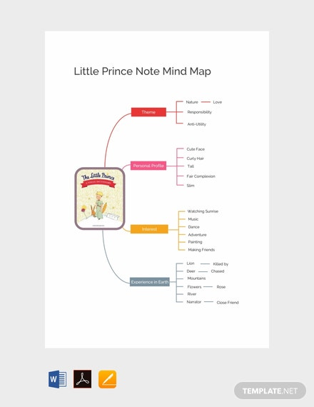 free little prince note mind map template