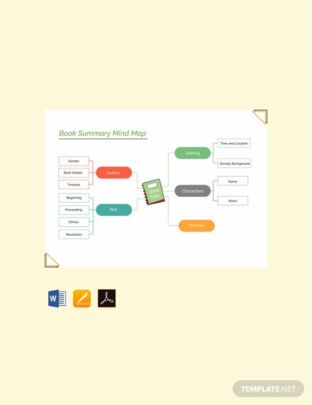 Free Book Summary Mind Map Template